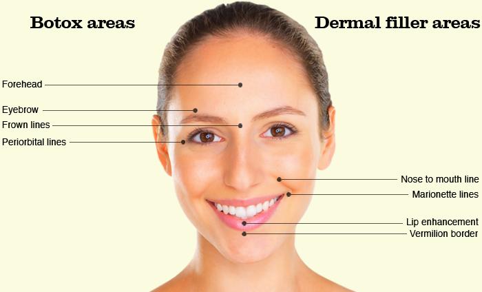 Facial Aesthetic Clinic
